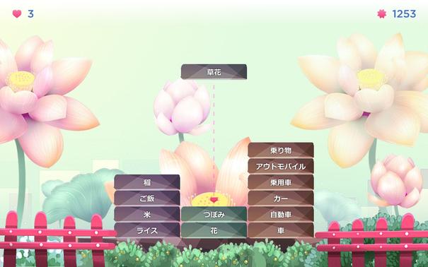 Apprendre le japonais en jouant avec lingualift lots for Apprendre la cuisine japonaise