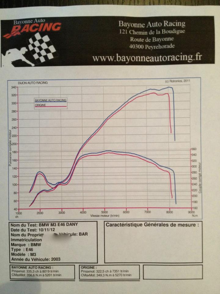 Sortie passage au banc bmwpassion chez Bayonne auto racing 32429_44805460191...158450_n-39ab47d